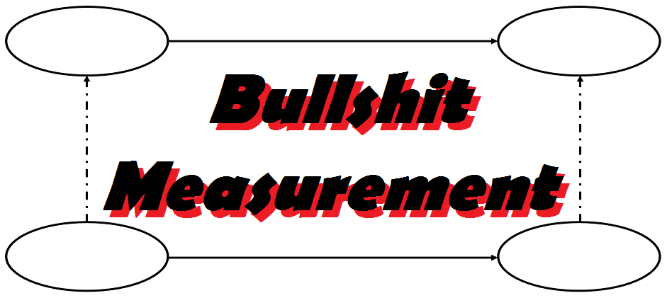 Bullshit Measurement Title