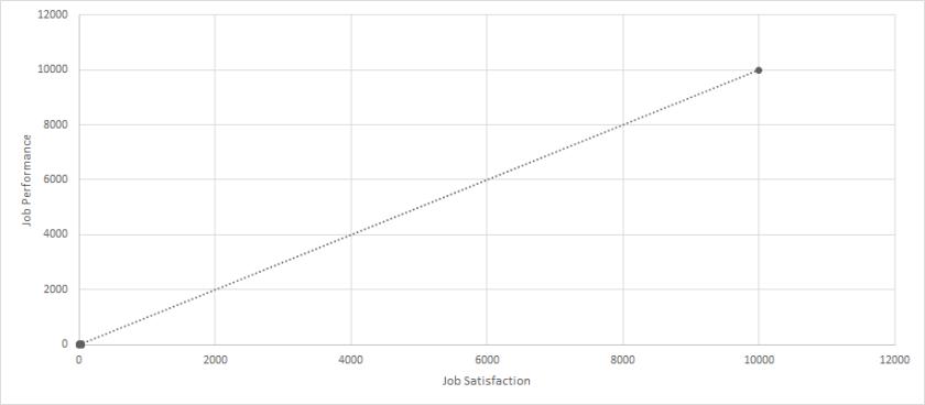 Bullshit Outliers Figure 1