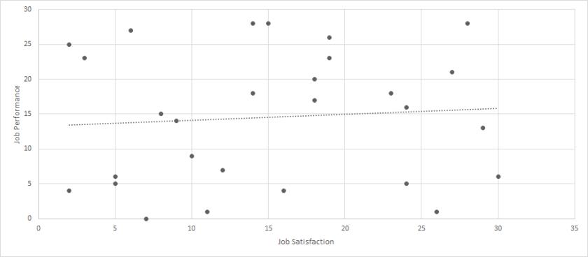 Bullshit Outliers Figure 2
