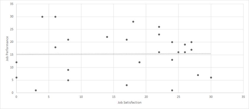 Bullshit Outliers Figure 4