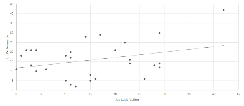 Bullshit Outliers Figure 5